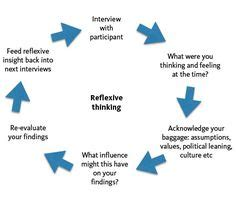 What are the gaps in research of behavioral finance? - Quora